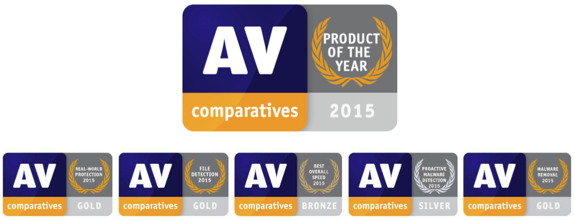 av-comparatives2015_kaspersky